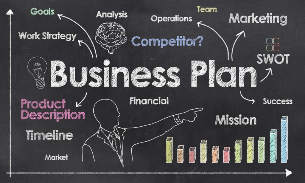 10 Business Plan Dos and Don'ts