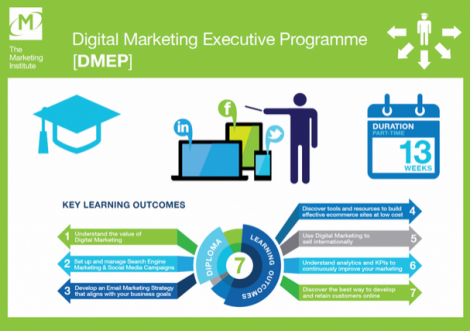 Digital Marketing Executive Program