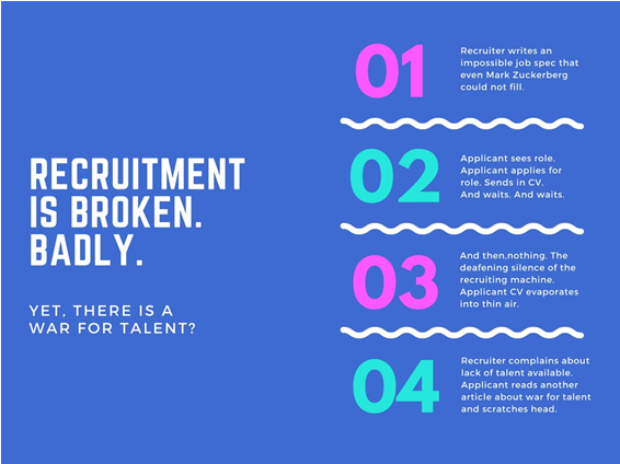 Recruitment is broken. Badly. Yet, there is a war for talent.