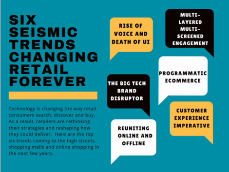 Six Seismic Trends Changing Retail Forever